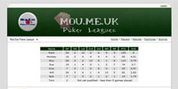 Poker Leagues